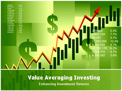 Value averaging investing - presentation